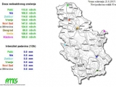 KANCERI PRETE: Vranje i dalje najozračeniji grad u Srbiji