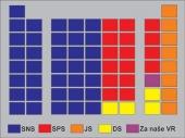 NOVI SASTAV SKUPŠTINE: SNS 36, SPS 16 mandata